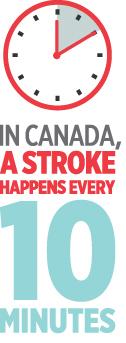 Infographic-stroke-every-10-minutes