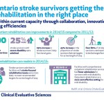 Rehab Report: More stroke survivors are receiving the right care in the right place